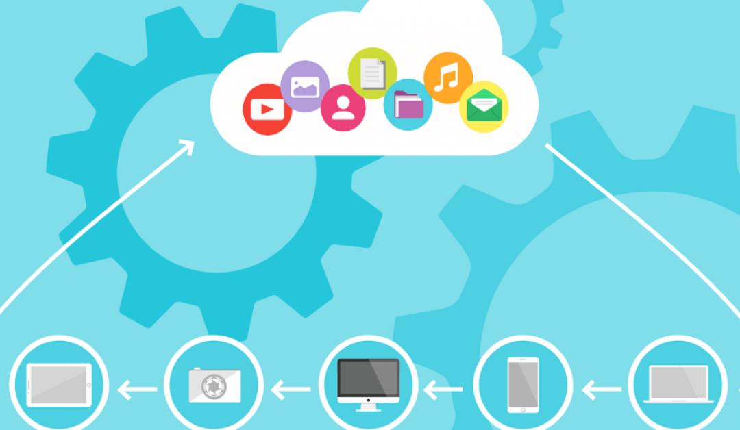 Need Cloud Backup Services? Contact Us!
